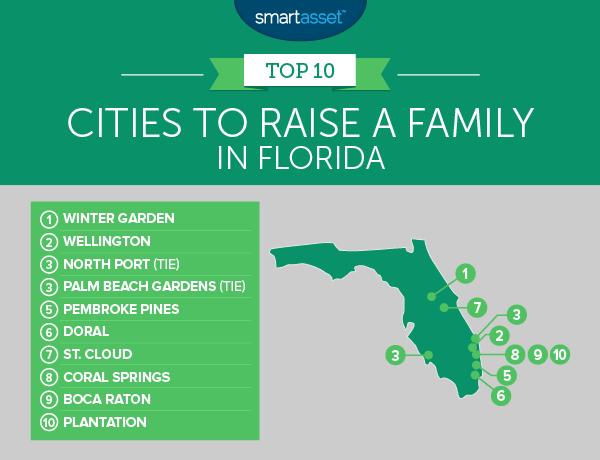 raise_family_florida_2_map_600_460